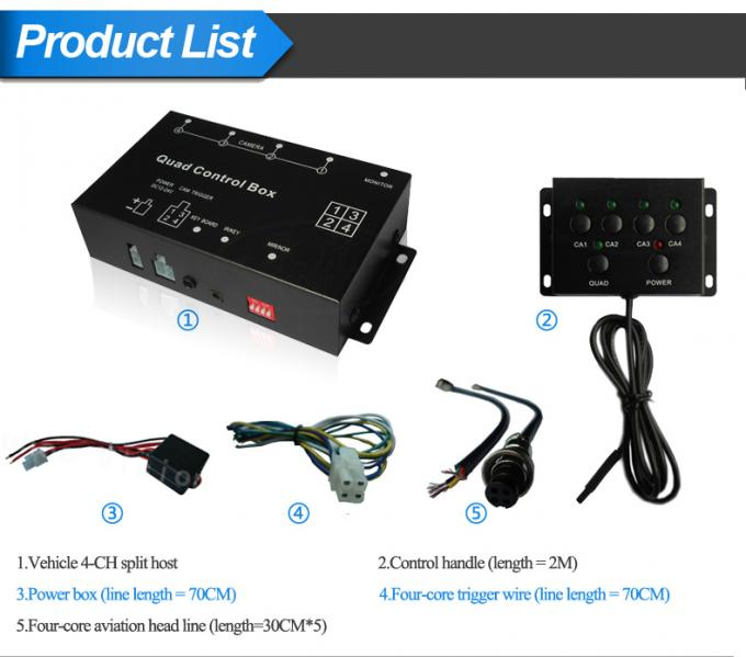 Black Vehicle Black Box DVR Video Recording Split Control Support 4 Cameras Real Time Monitoring